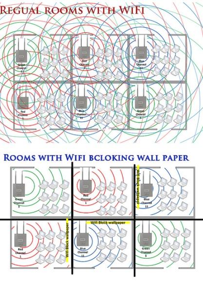 wifi-blocking-wall-paper